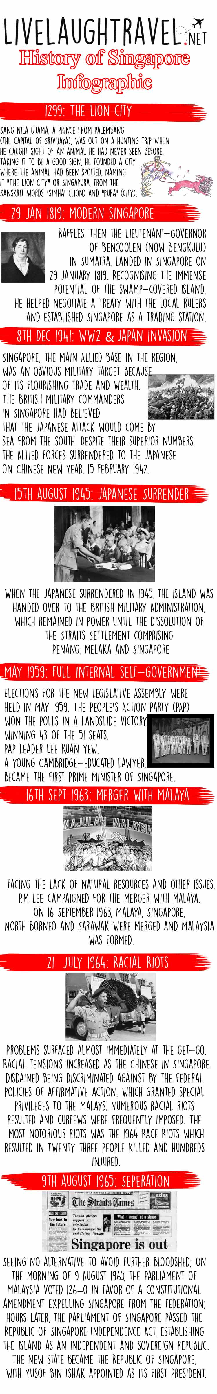 brief-singapore-history-timeline-infographic